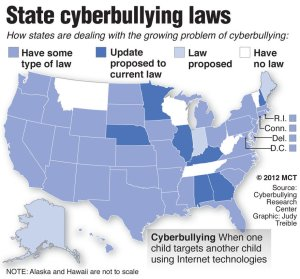 Cyberbullying Map